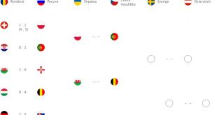 apple-paises-eurocopa