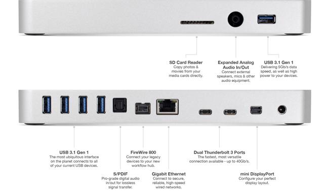 Thunderbolt 3 dock para MacBook Pro