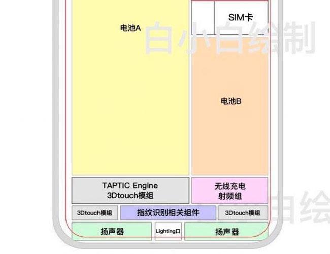 El iPhone 8 podría tener dos baterías